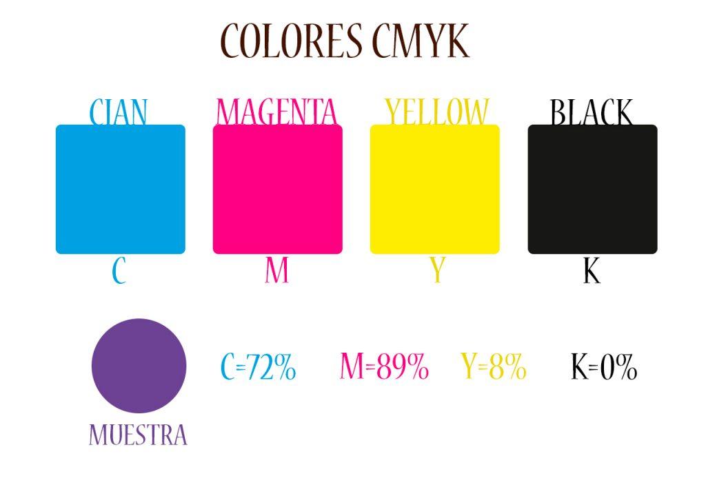 Colores CMYK