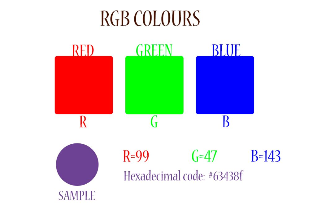 RGB colours