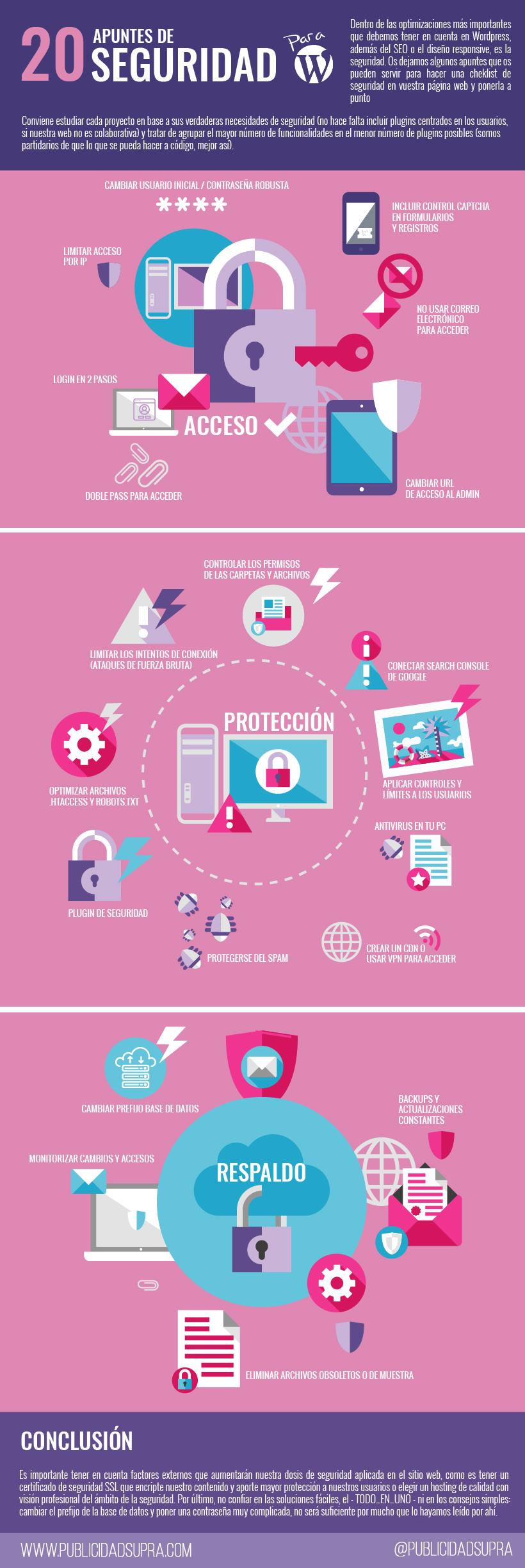 20 apuntes de seguridad para Wordpress