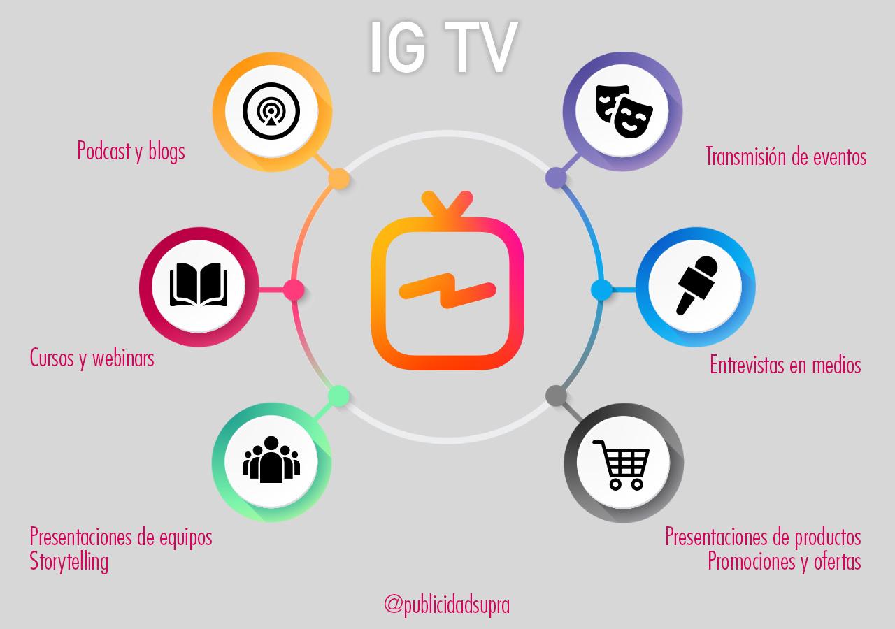 Instagram presenta IG TV