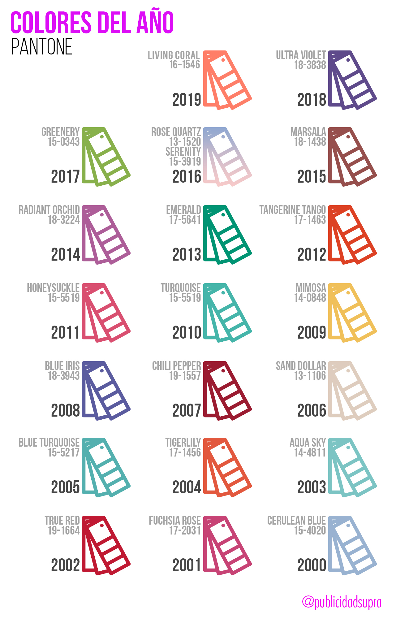 21 años del Color del Año Pantone